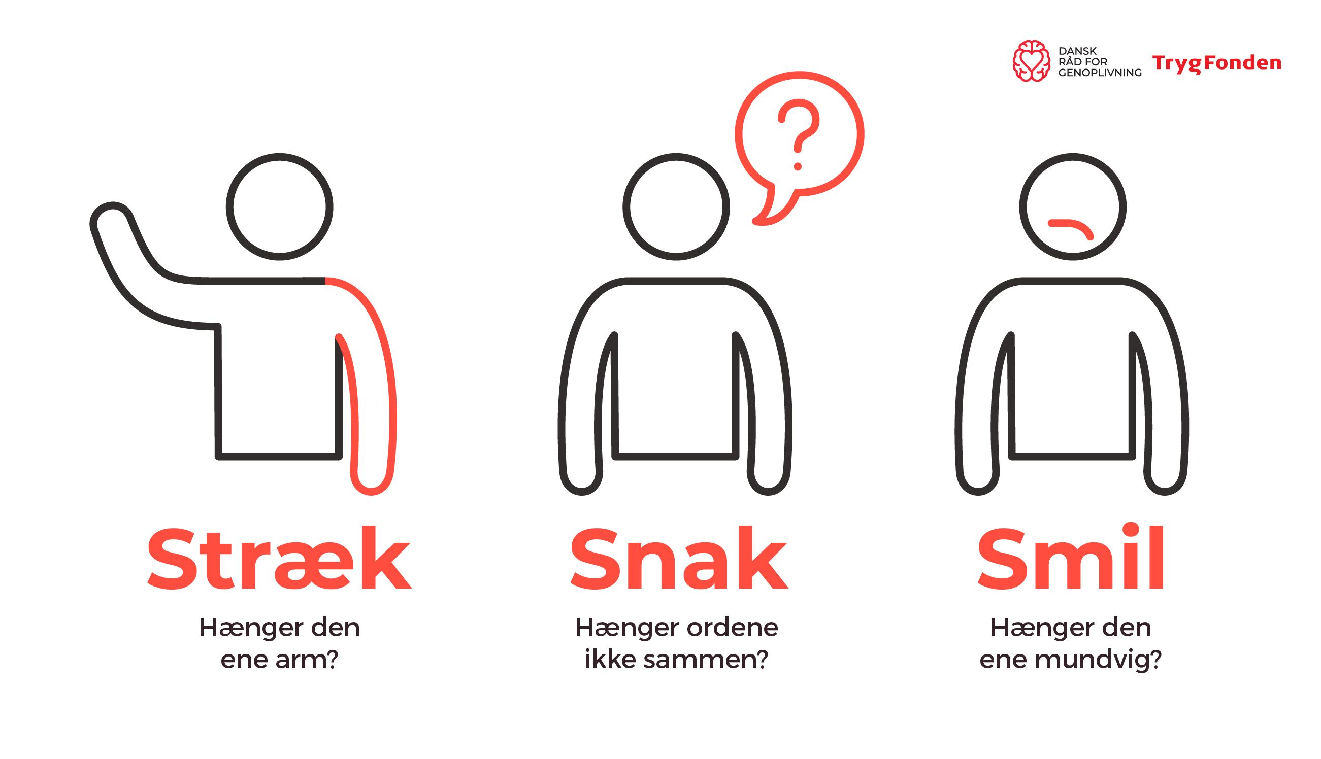 Hvad er et stroke? Lær symptomerne på et stroke at kende med remsen: Stræk, Snak, Smil.